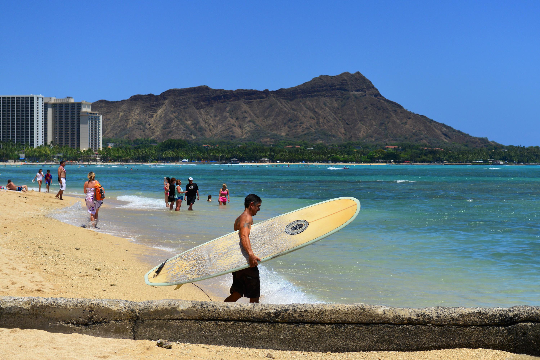 The Waikiki Beach